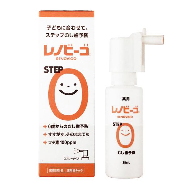 Renovigo Remineralizing Tooth Spray
